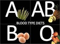 How to Eat and Live Right for Your Blood Type Seminar